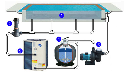 Hayward filter diagram hayward get free image about for Pool heater and filter