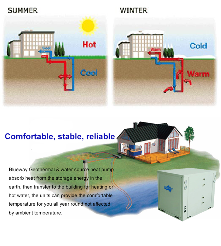 how to choose a geothermal heat pump