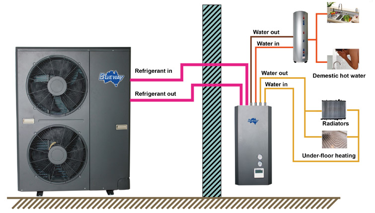 Split-inverter-heat-pump-2