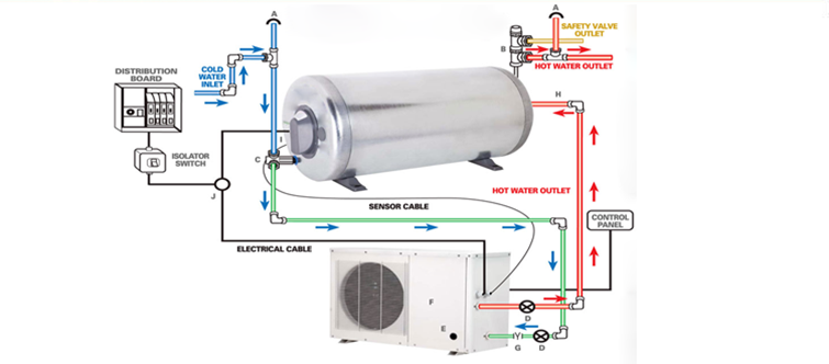 Domestic-hot-water-heat-pump-2