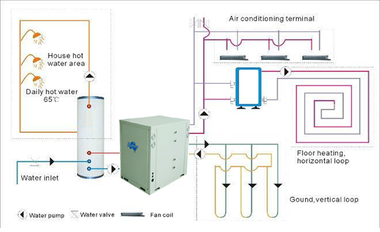 Geothermal-heat-pump-1